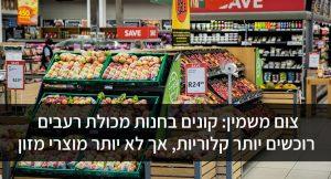 צום משמין: קונים בחנות מכולת רעבים רוכשים יותר קלוריות, אך לא יותר מוצרי מזון