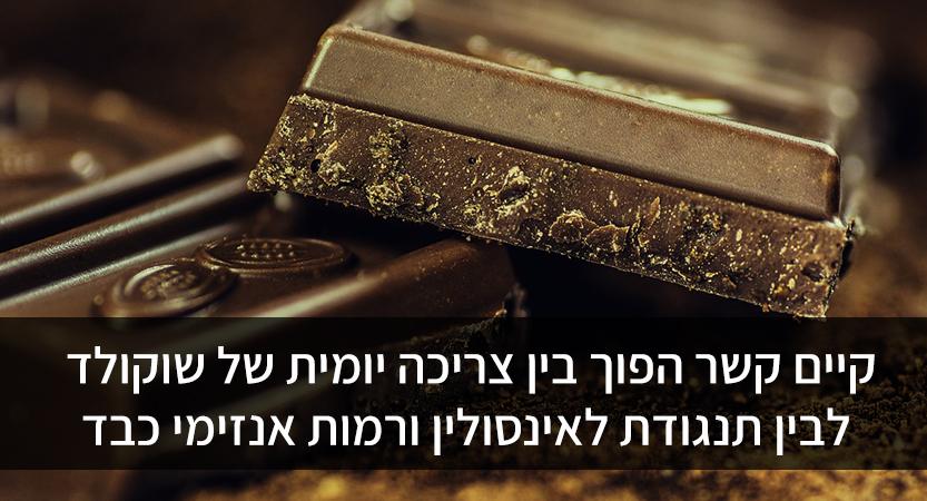 קיים קשר הפוך בין צריכה יומית של שוקולד לבין תנגודת לאינסולין ורמות אנזימי כבד