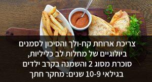 צריכת ארוחת קח-ולך והסיכון לסמנים ביולוגיים של מחלות לב כליליות, סוכרת מסוג 2 והשמנה בקרב ילדים בגילאי 10-9 שנים: מחקר חתך