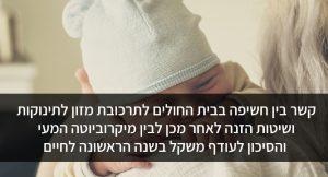 קשר בין חשיפה בבית החולים לתרכובת מזון לתינוקות ושיטות הזנה לאחר מכן לבין מיקרוביוטה המעי והסיכון לעודף משקל בשנה הראשונה לחיים